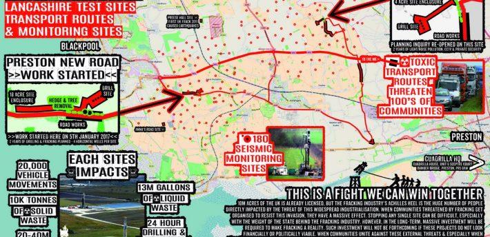 Fracking resistance