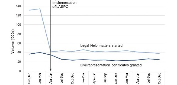 legal aid stats 1